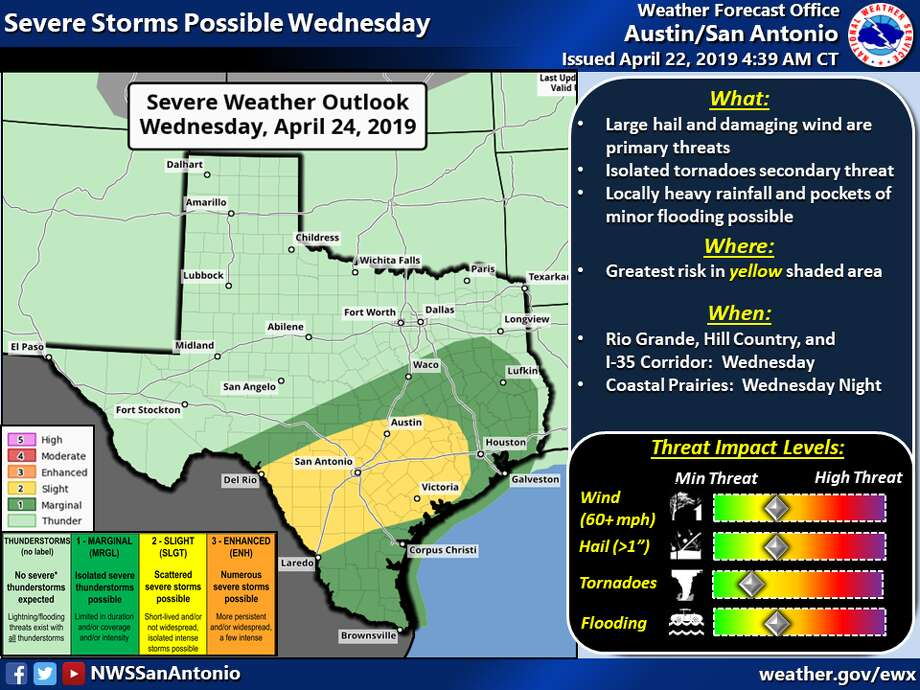 Severe weather is expected in San Antonio on Tuesday night and Wednesday. The primary concerns are large hail and damaging winds, according to the National Weather Service. Photo: National Weather Service