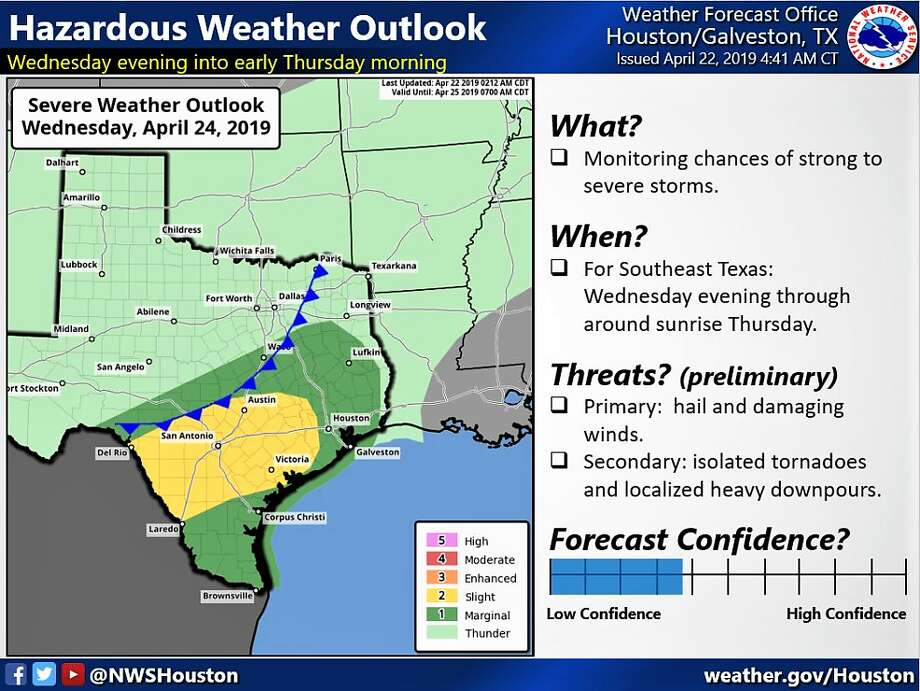 Don't forget your umbrella on Wednesday, because forecasters expect strong to severe storms to hit the Houston area starting in the evening. >> Click through the following gallery to see the largest one-day rain totals in Houston history. Photo: National Weather Service