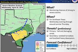 Don't forget your umbrella on Wednesday, because forecasters expect strong to severe storms to hit the Houston area starting in the evening.