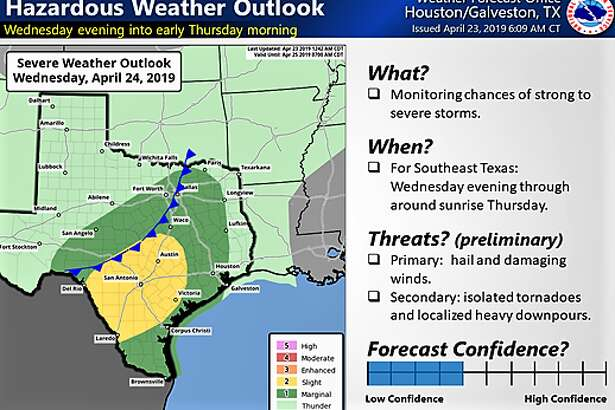 Keep your umbrellas and rain boots handy, because the midweek weather forecast brings stormy weather.