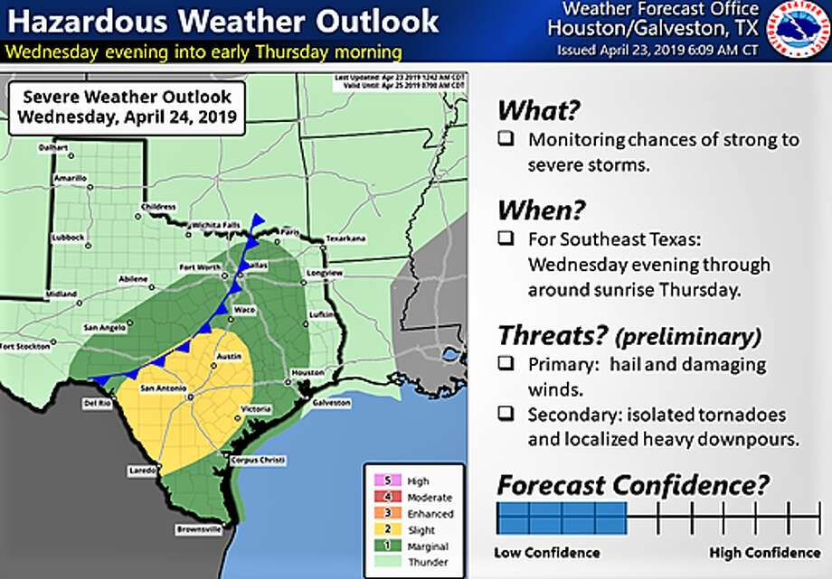 Keep your umbrellas and rain boots handy, because the midweek weather forecast brings stormy weather. Photo: National Weather Service