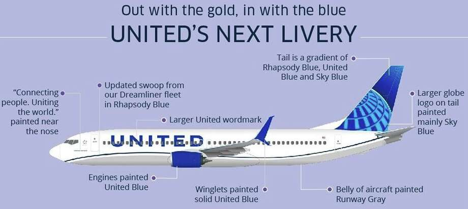 United Airlines revealed its new look at an event in Chicago in April 2019 Photo: United