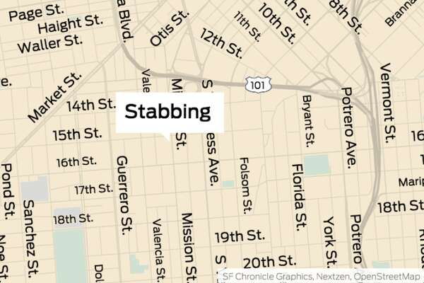 Two people were seriously injured in a stabbing on Mission Street on Wednesday afternoon.