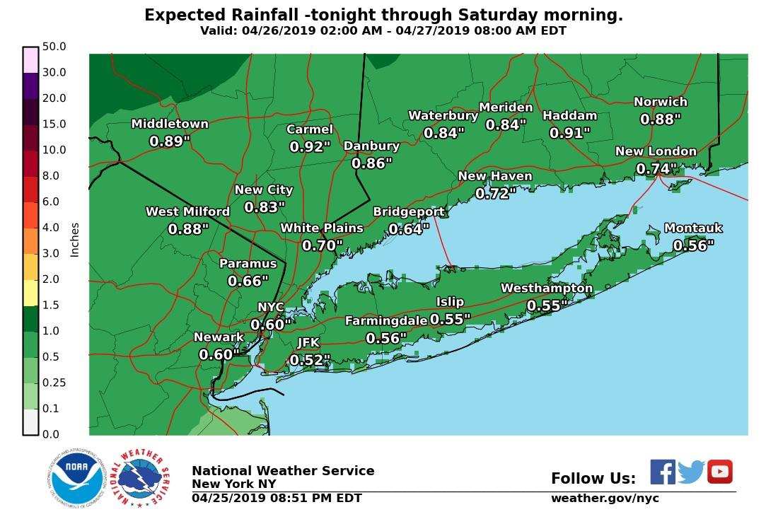 What you need to know about this weekend's weather