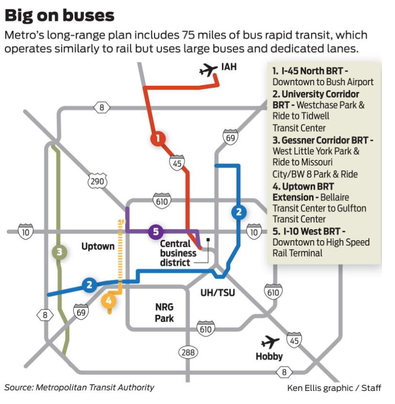 Metro must make case for bus rapid transit without something ...