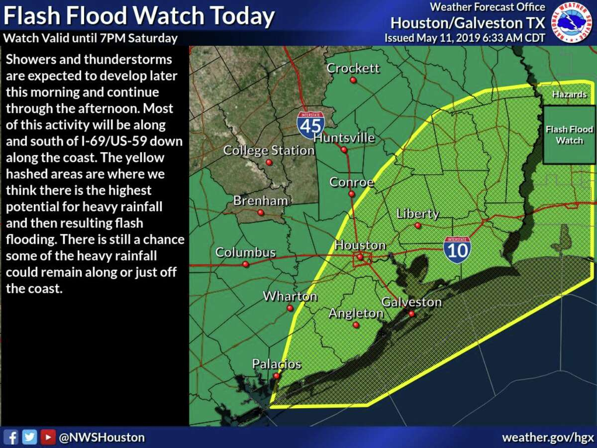 Weather forecasters have placed Houston, parts of Harris County and nearby counties along the Gulf coast under a flash flood watch through 7 p.m. Saturday.