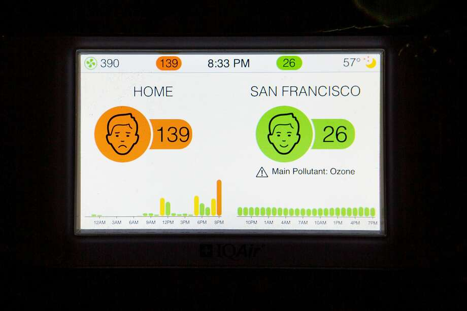 The SamplesÕ air quality monitor was in their patio for a few moments and its readings increased dramatically on Friday, May 10, 2019, in San Francisco, Calif. The home has up to four air cleaners turned on at once as well as three carbon activated filters mounted on the walls to reduce the carbon allegedly coming in from Espetus, the restaurant across the street. Photo: Santiago Mejia / The Chronicle