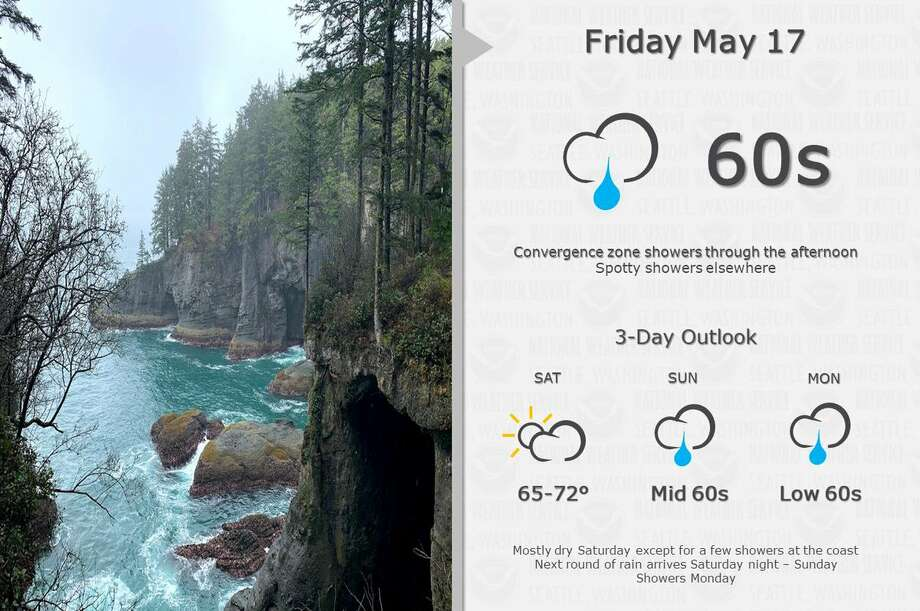 Saturday was expected to be the first day without rain this week. Rainy conditions were expected to return Sunday and Monday. Photo: Courtesy NWS