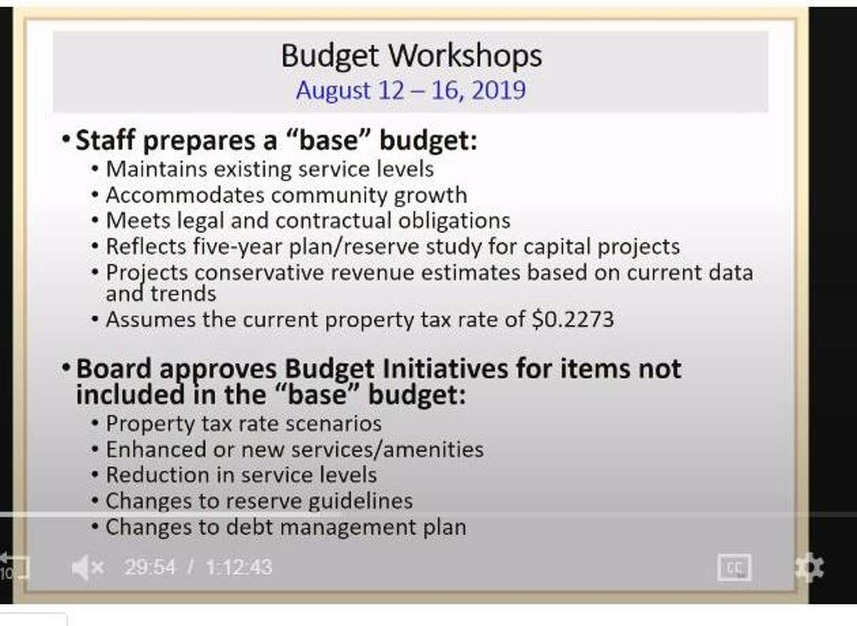 This timeline from The Woodlands Township's 2019 budget plannin sessions shows how directors approach the five-days of budget planning meetings each August. The budget and property tax rate are required to be approved no later than Sept. 30 each year.