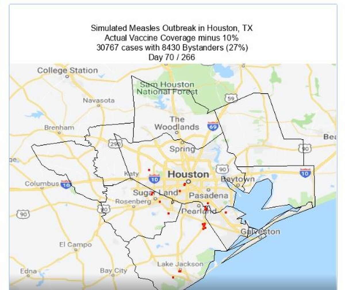 Simulated measles outbreak in HoustonDay 70/266Actual vaccine coverage minus 10%30,767 cases with 8,430 bystanders