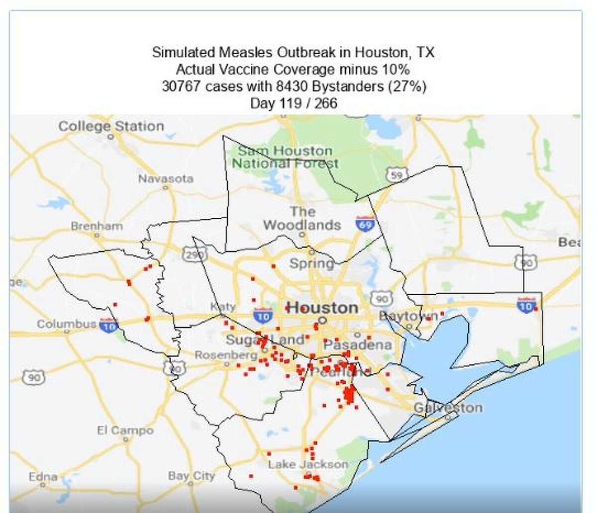 Simulated measles outbreak in HoustonDay 119/266Actual vaccine coverage minus 10%30,767 cases with 8,430 bystanders