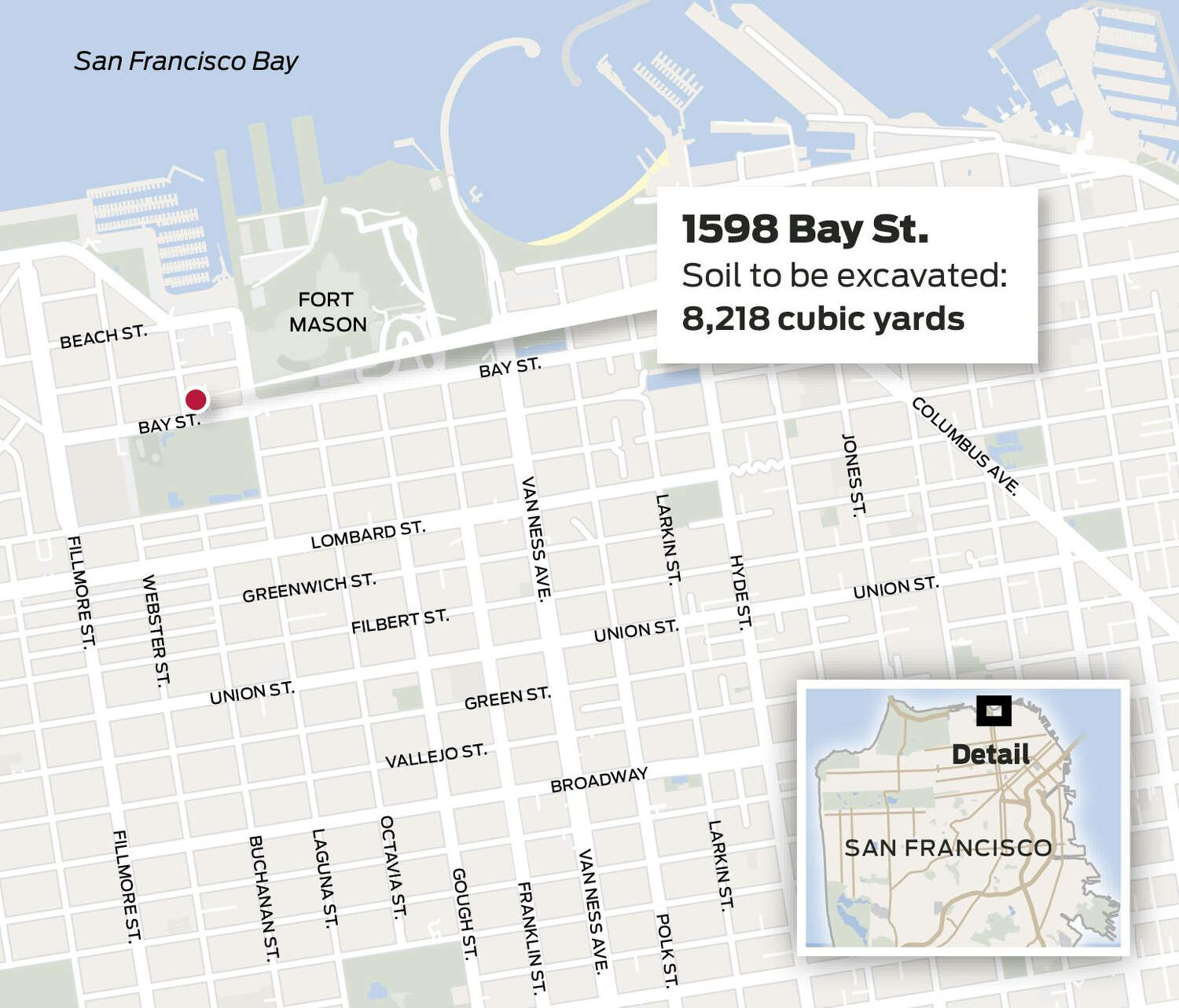 Map of 1598 Bay Street