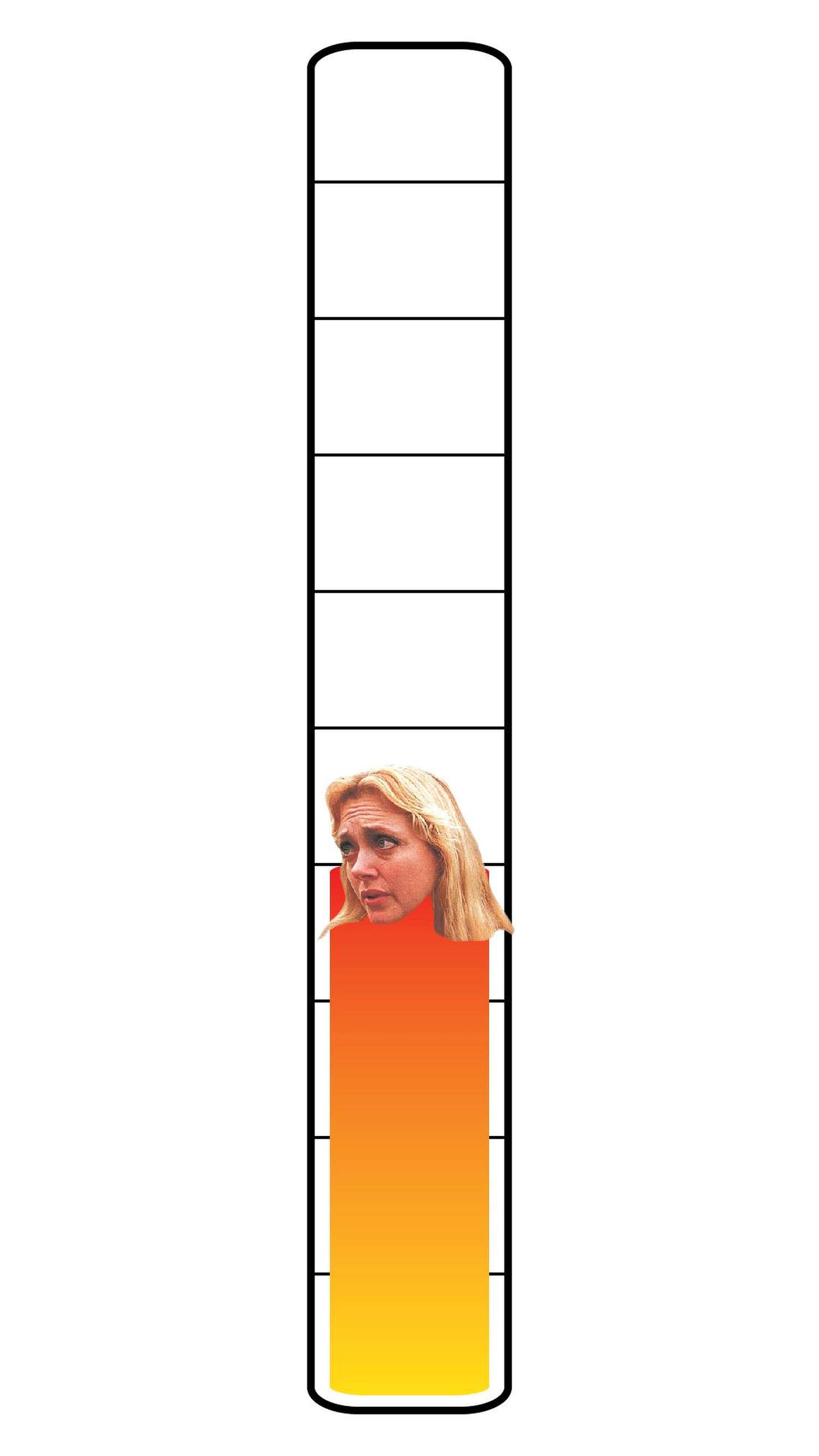 Meter: 4/10. Carole Baskin icon.