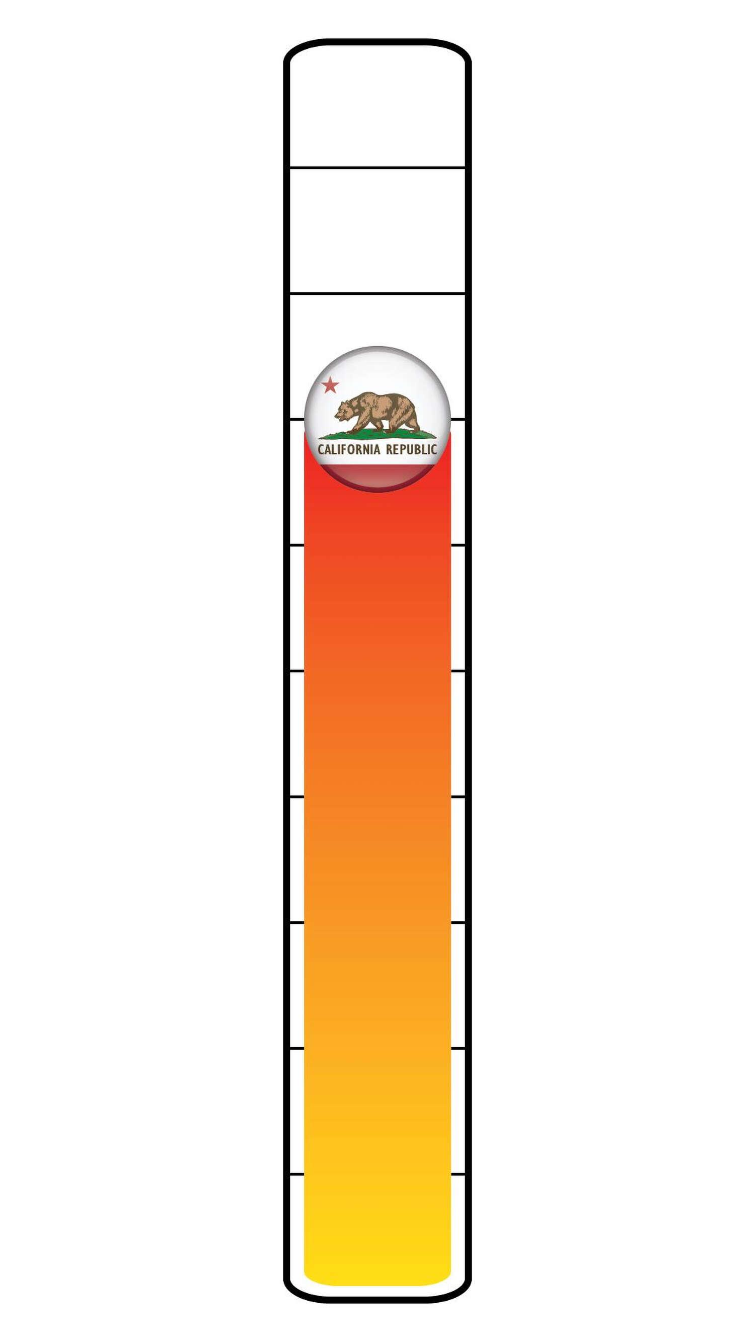 Meter: 7/10. California state flag icon.