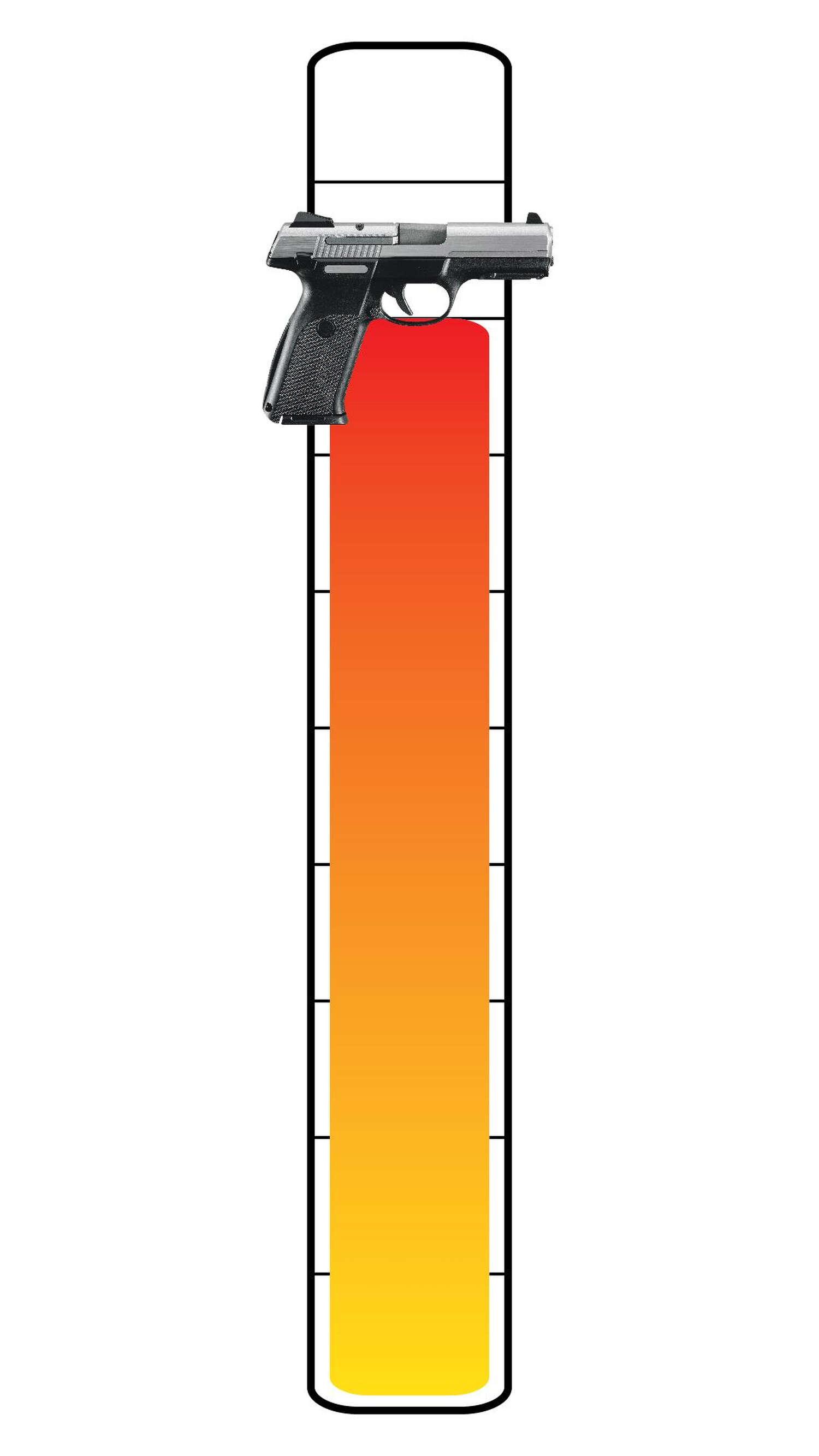 Meter: 8/10. Gun icon.