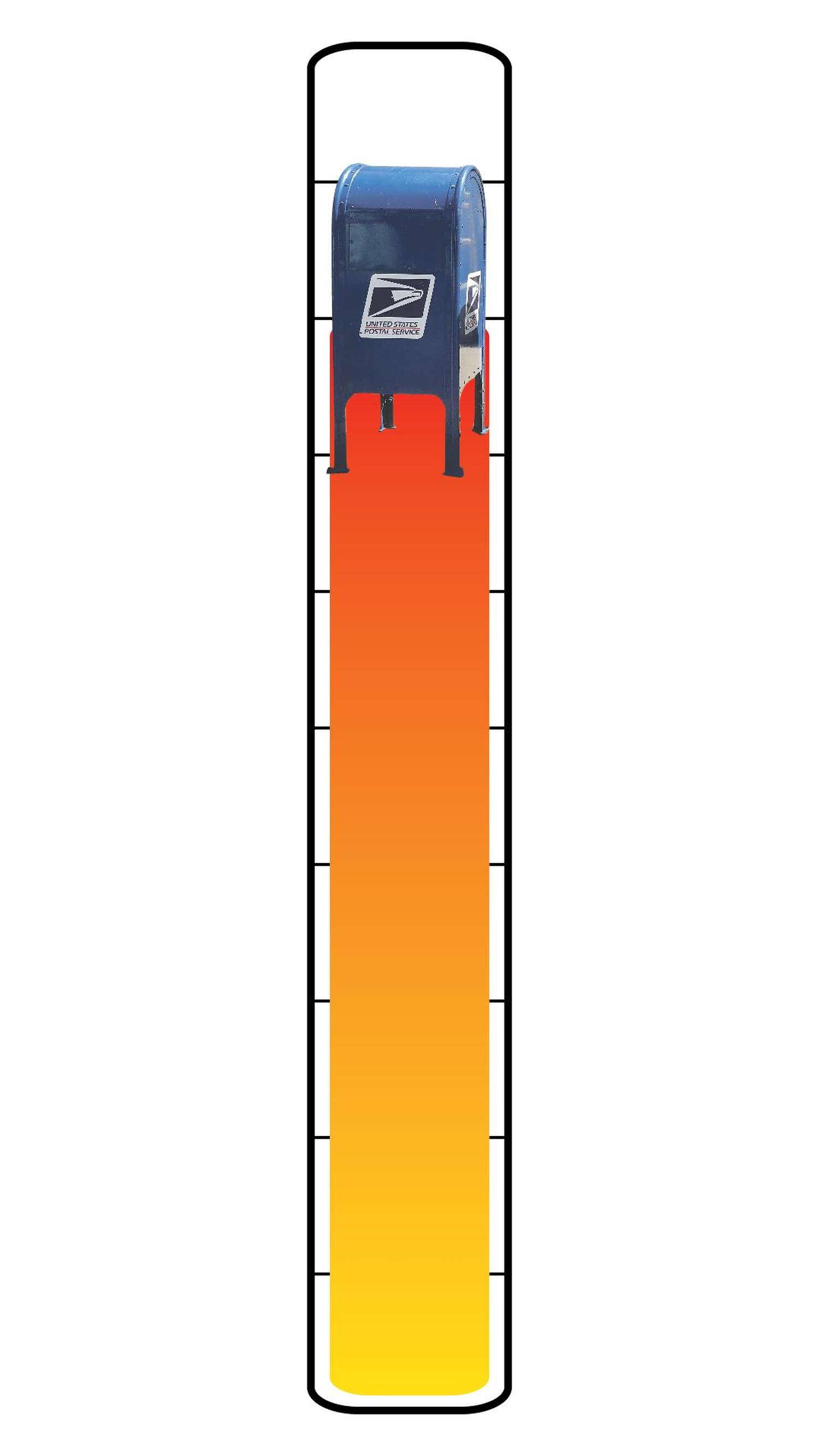 Meter: 8/10. Mailbox icon.