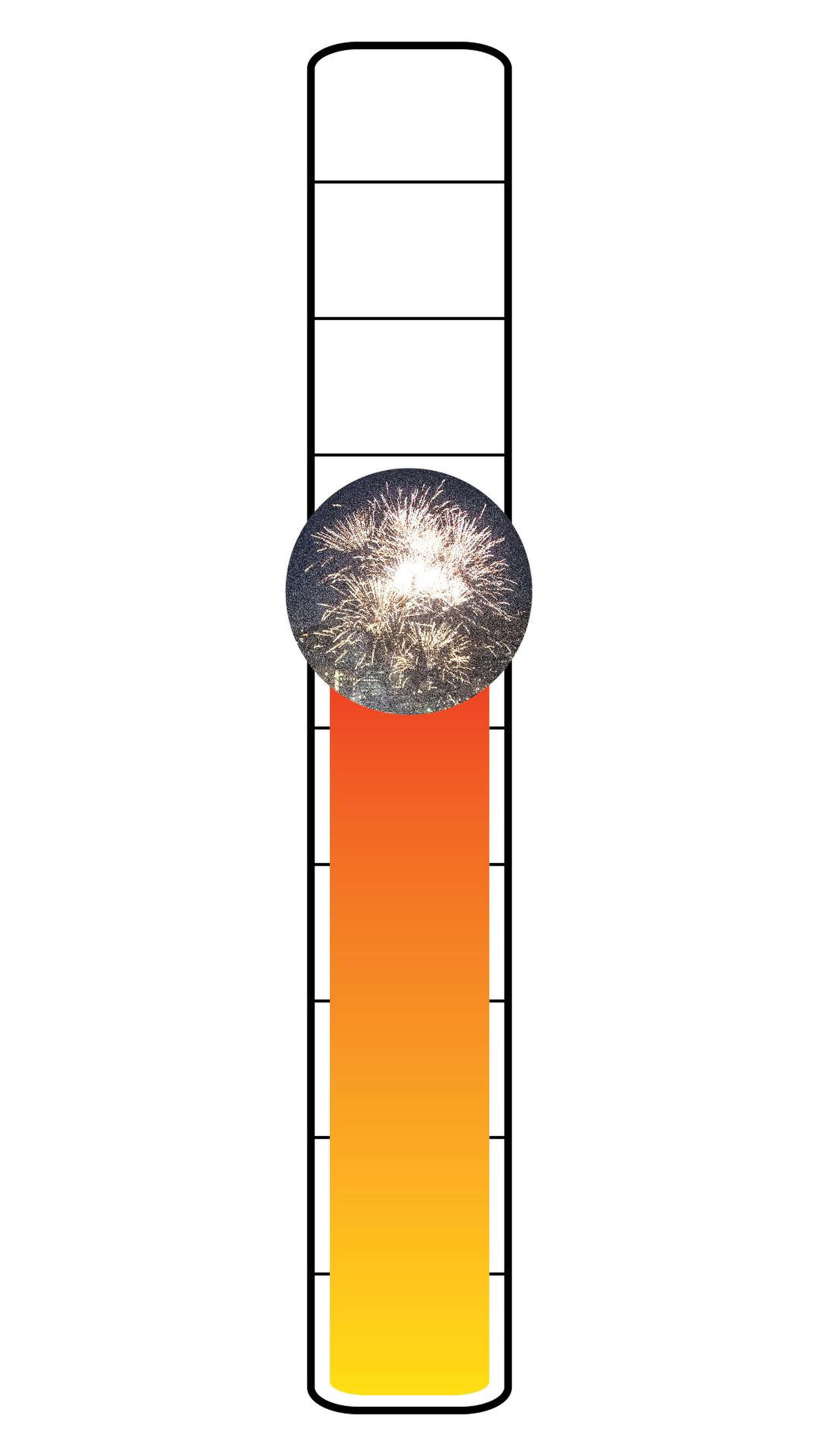 Meter: 6/10. Icon of a fireworks display.