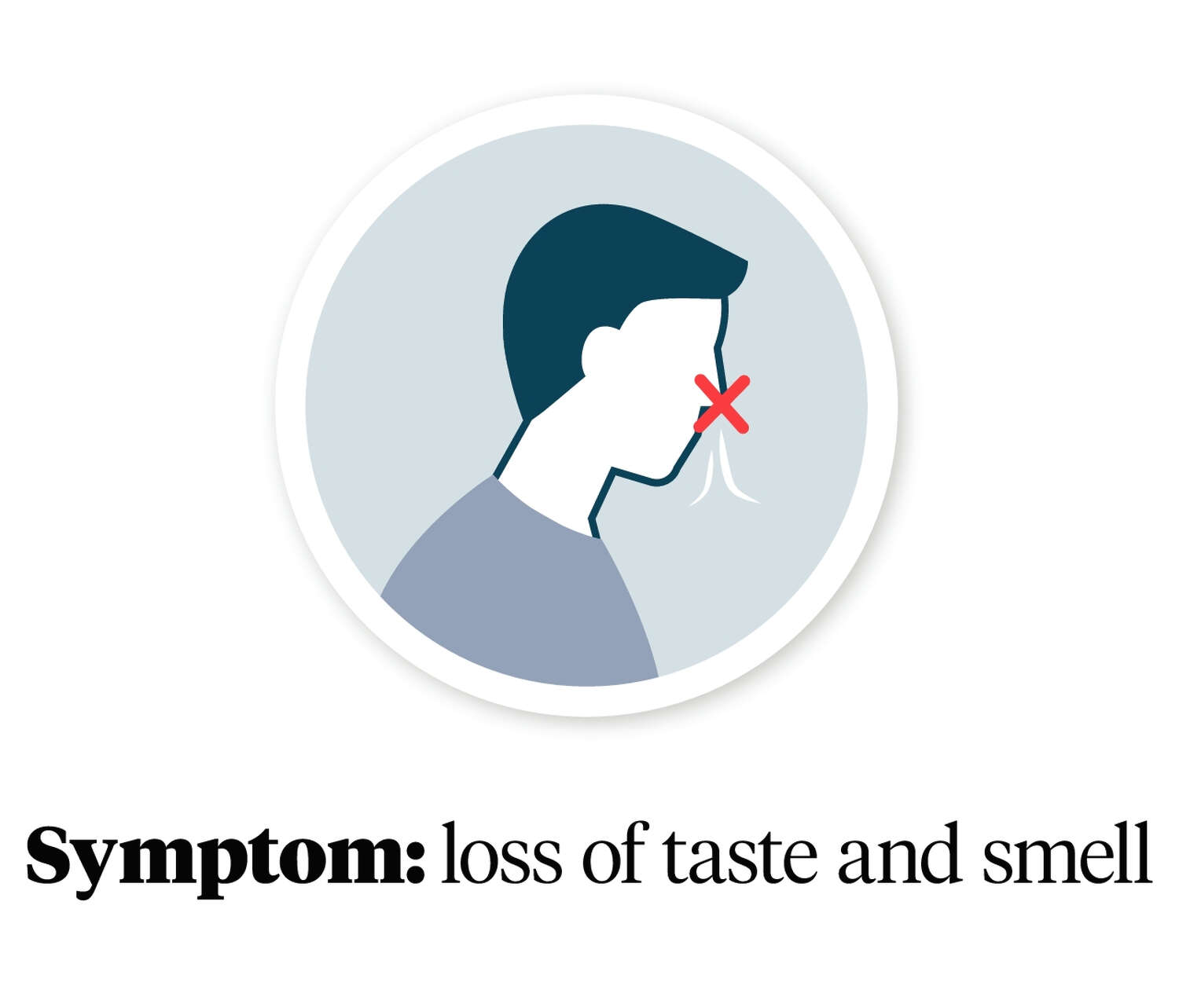 Graphic showing a person unable to smell