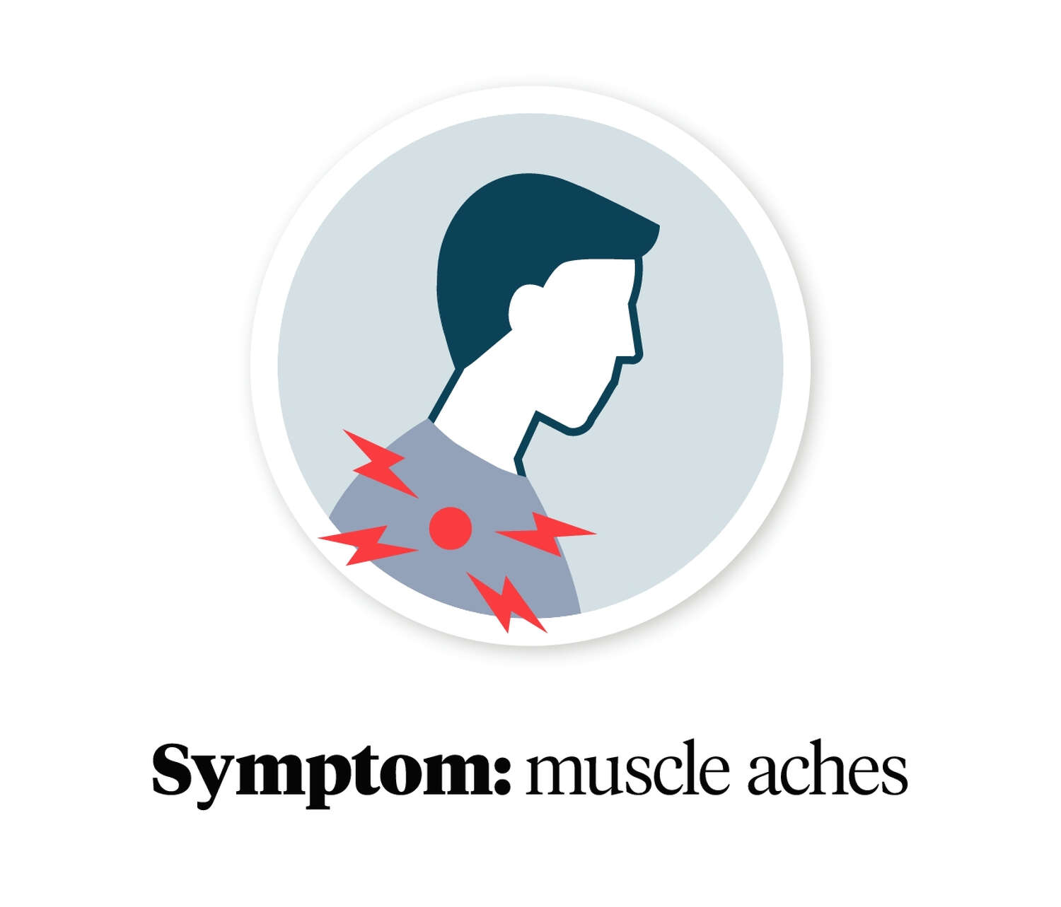 Graphic showing a person with muscle aches