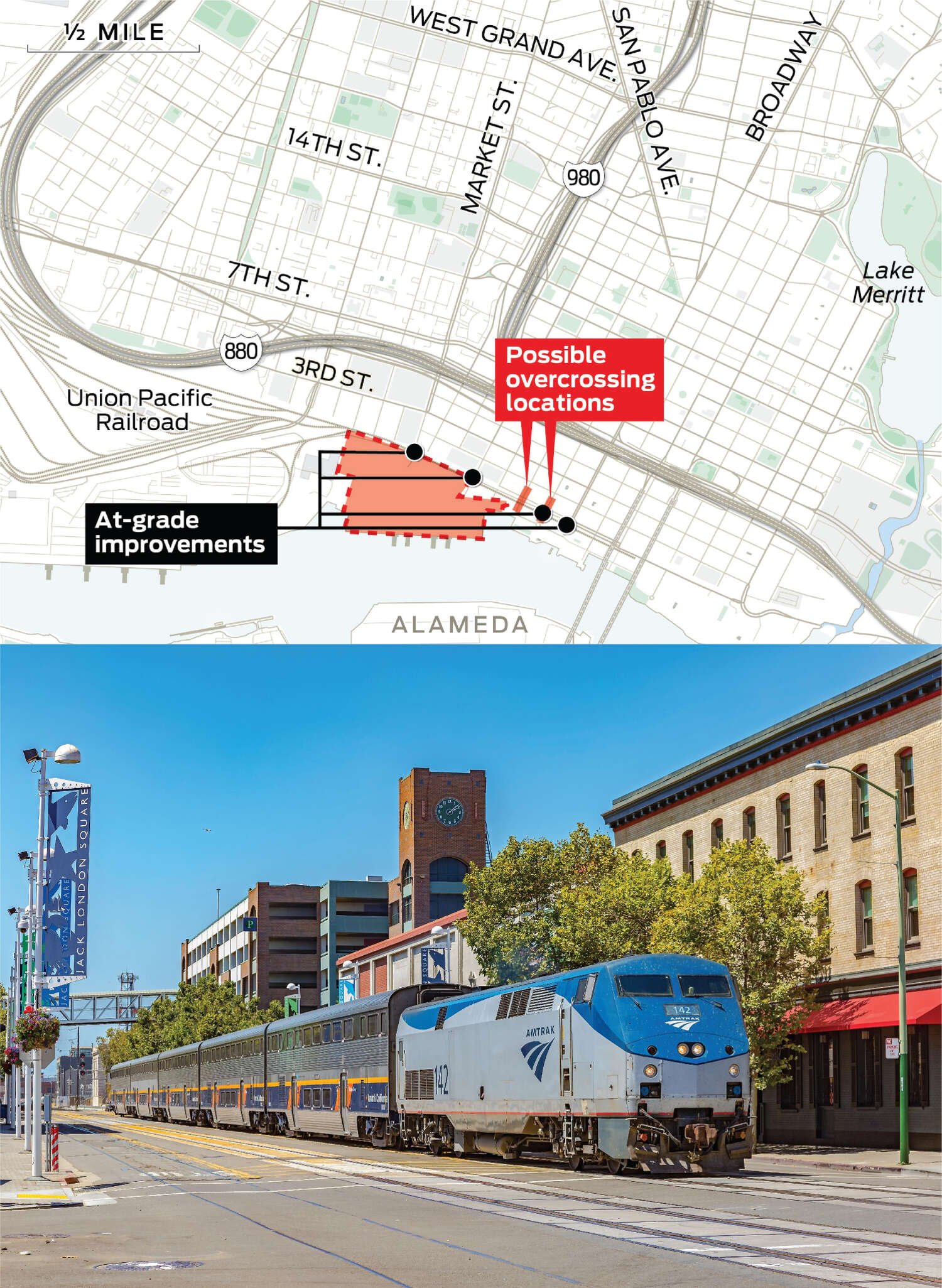 The crossing of Jefferson and Clay streets with the railroad tracks is highlighted as a potential pedestrian and bicycle overcrossing. Intersections between the railroad and Market Street, Martin Luther King Jr Way, Clay Street, Washington Street and Broadway are plotted. A photo of an Amtrak train near Jack London Square is shown.