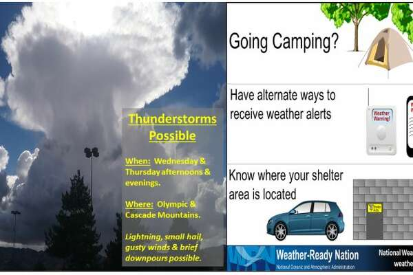 Thunderstorms were possible Wednesday and Thursday in the Olympic and Cascade mountains. The National Weather Service urged campers to know where to find shelter and have alternative methods of getting weather updates.