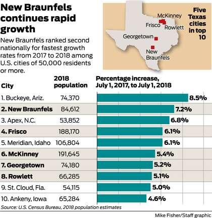 free birth records comal county tx