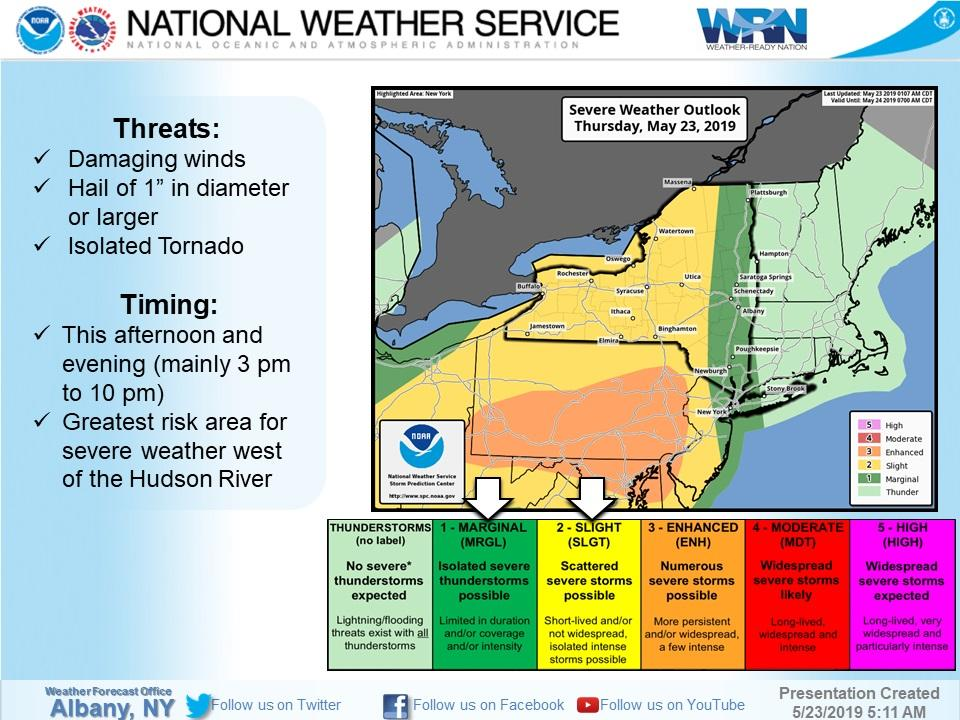 Chance of severe thunderstorms in western CT