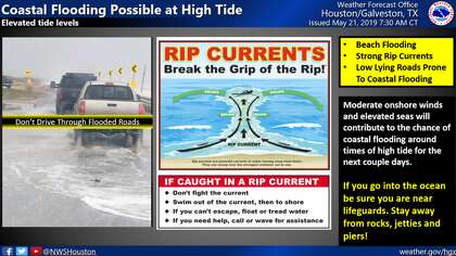 High tides, strong rip currents expected on Galveston