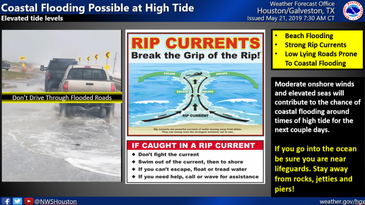 High tides, strong rip currents expected on Galveston beaches for Memorial Day weekend
