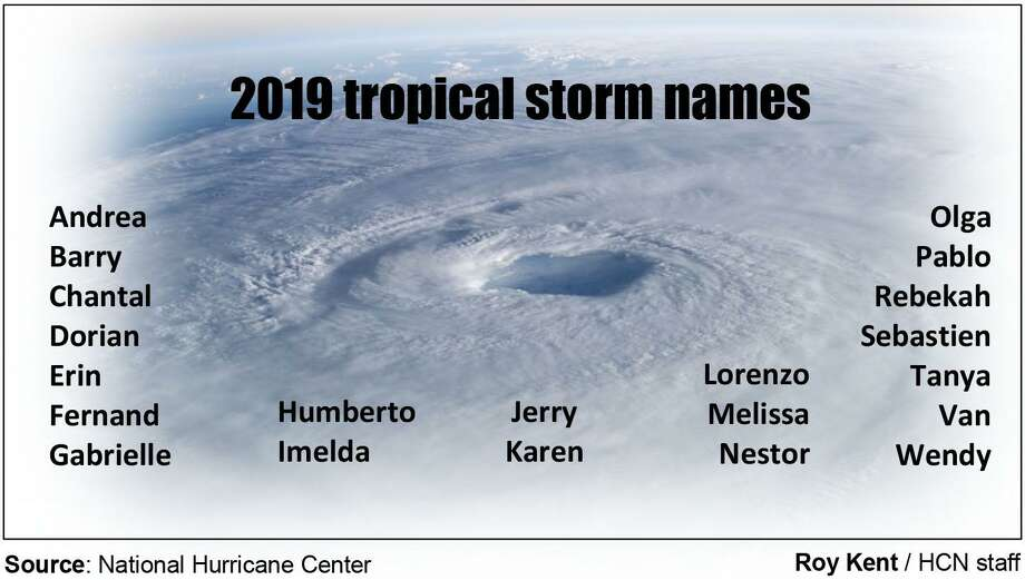 The names of the tropical storms for 2019, according to the National Hurricane Center. Photo: Roy Kent