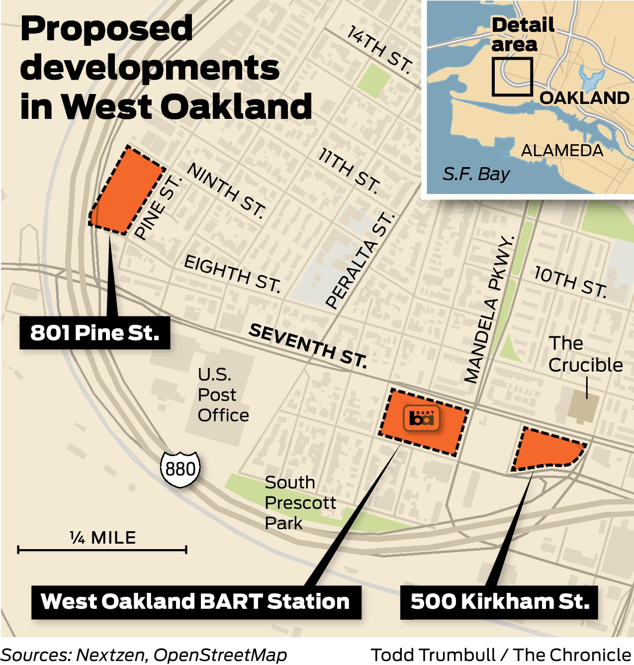 West Oakland apartment project with 1,000 units receives planning permit