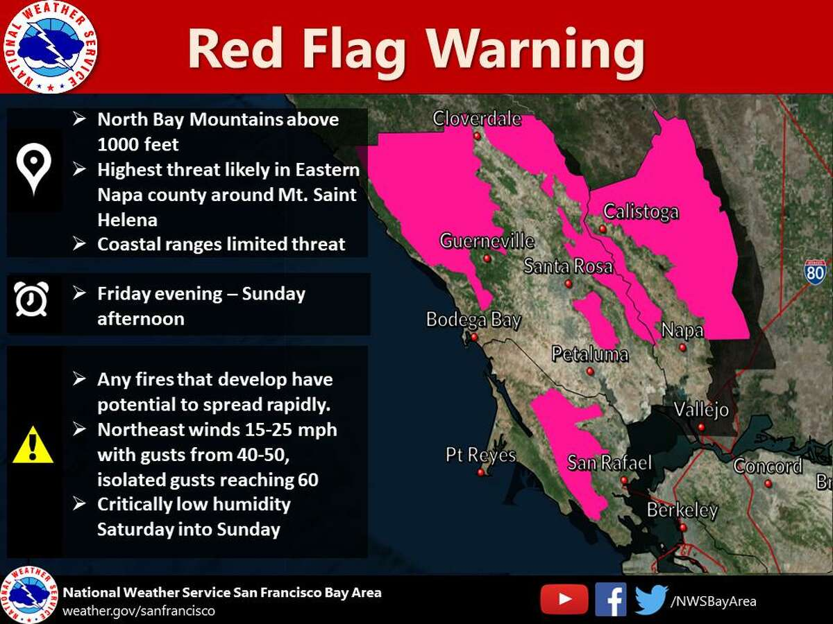 The National Weather Service on Friday, June 7, 2019 issued the first red-flag warning of the year, indicating extreme fire danger in North Bay hills with 100-degrees temperatures and dry Diablo winds in the weekend forecast. The last warning was in November 2018.