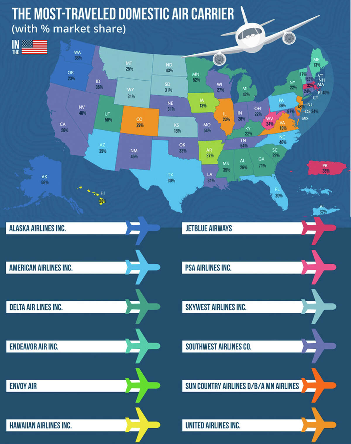 A breakdown of the dominant airline in each state by passenger share.
