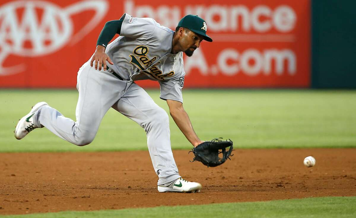 ARLINGTON, TX - JUNE 7: Marcus Semien #10 of the Oakland Athletics fields a ball off the bat of Jeff Mathis #2 of the Texas Rangers, before throwing him out at first base during the fifth inning at Globe Life Park in Arlington on June 7, 2019 in Arlington, Texas. (Photo by Ron Jenkins/Getty Images)