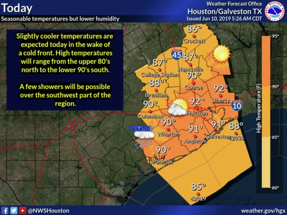 High temperatures in Houston will be in the low 90s after a cold front pushed through Southeast Texas on Sunday, June 9, 2019. Photo: National Weather Service