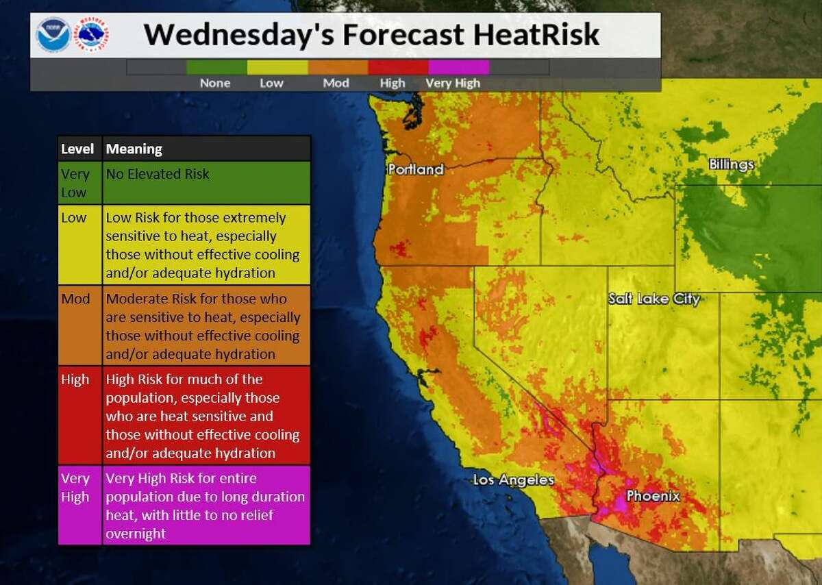 Most of the West Coast was expected to experience excessive heat on Wednesday.