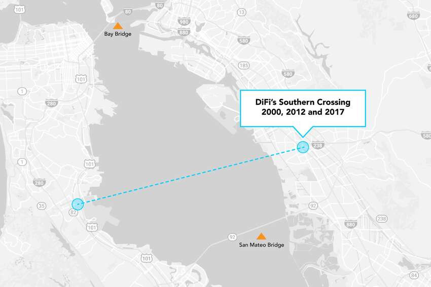 Sen. Dianne Feinstein has called for a Southern Crossing on at least three separate occasions. The most recent one, in 2017, would potentially serve multiple transit systems, including highway traffic, dedicated bus lanes, light rail, BART and/or autonomous vehicles.