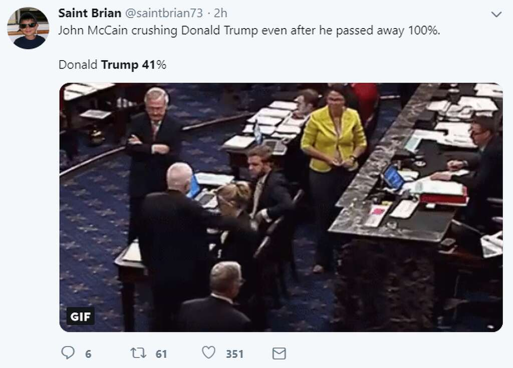 <p>Twitter had fun after a new poll showed President Donald Trump losing to six Democratic challengers in the 2020 election, with Trump polling as low as 41 percent.</p>