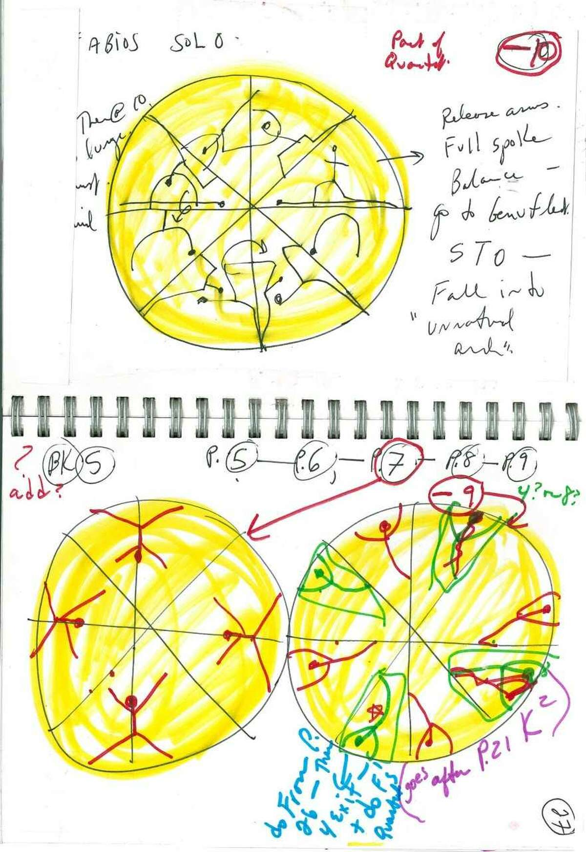A page from Elizabeth Streb's notebooks, which are being shown to the public for the first time in the exhibition Streb Action through July 21 at the Frances Young Tang Teaching Museum and Art Gallery; courtesy Elizabeth Streb; Tang Teaching Museum photo
