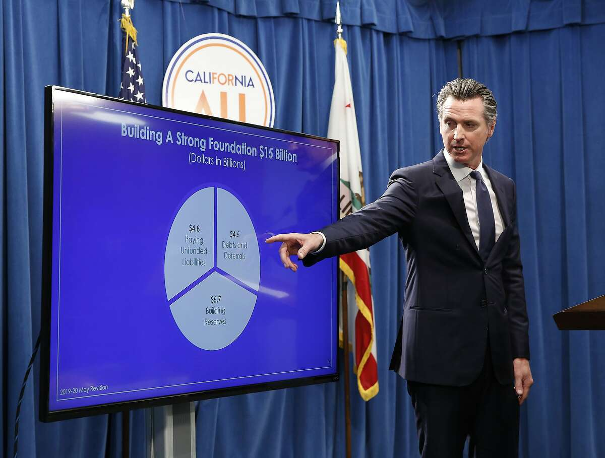 FILE - In this May 9, 2019, file photo, Gov. Gavin Newsom gestures to a chart as he discusses his revised state budget during a news conference in Sacramento, Calif. California lawmakers and Gov. Newsom broadly agree on a $213 billion state budget that spends more on immigrants and the poor. But they're still debating over how far those program expansions should go and how to pay for them. They're now in the final days of negotiations ahead of a June 15 deadline. (AP Photo/Rich Pedroncelli, File)