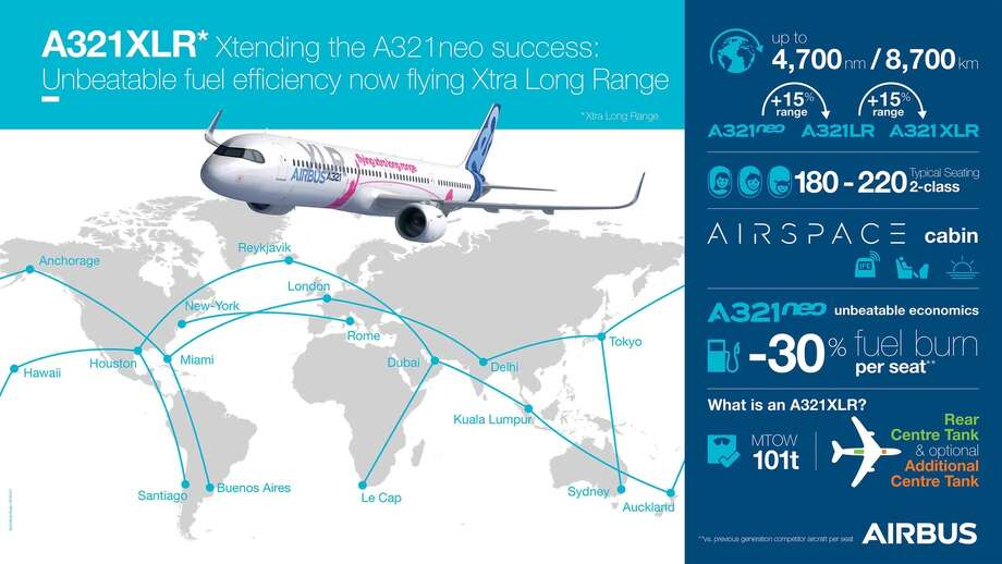 Map showing the range of the new Airbus A321XLR  Photo: Airbus