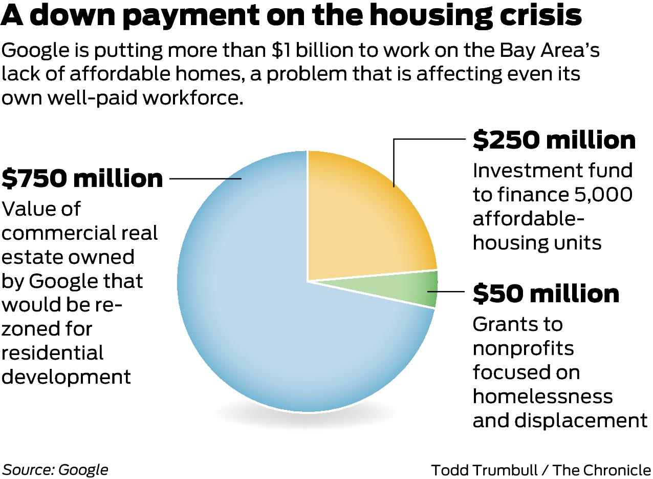 As Bay Area housing crisis worsens, companies from Google to