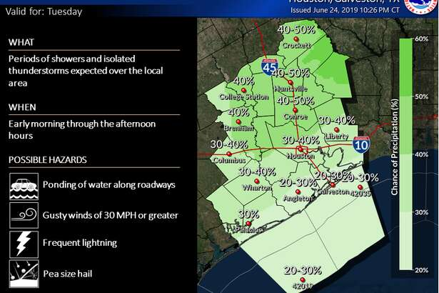 Forecasters predict more scattered showers and thunderstorms for the Houston area Tuesday.