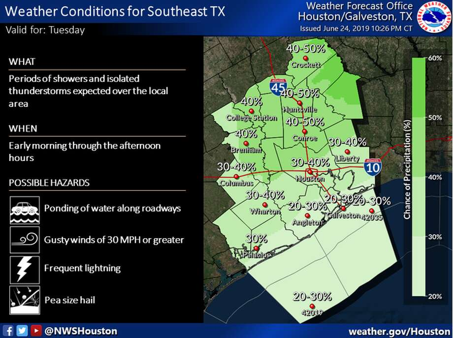 Forecasters predict more scattered showers and thunderstorms for the Houston area Tuesday. Photo: National Weather Service
