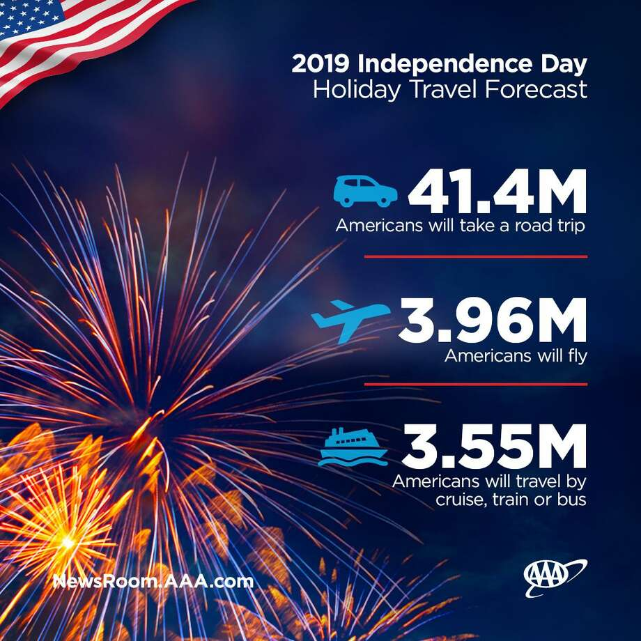 Those who plan to travel over the coming Fourth of July holiday will find a lot of company on the roads, with more than 49 million Americans are planning a holiday getaway this year, according to AAA. Photo: Contributed / AAA