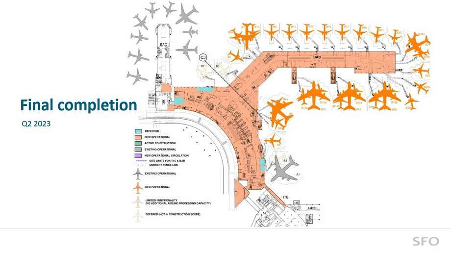 Here's what the terminal will look like when complete in 2023 Photo: SFO