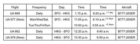 United's schedule to Hong Kong starting Oct 26, 2019 Photo: United