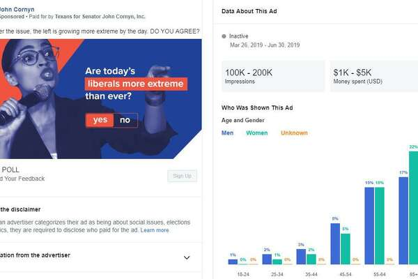 2020 Campaigns Spend Heavily On Facebook Ads Despite Scandals Of 2016 Expressnews Com