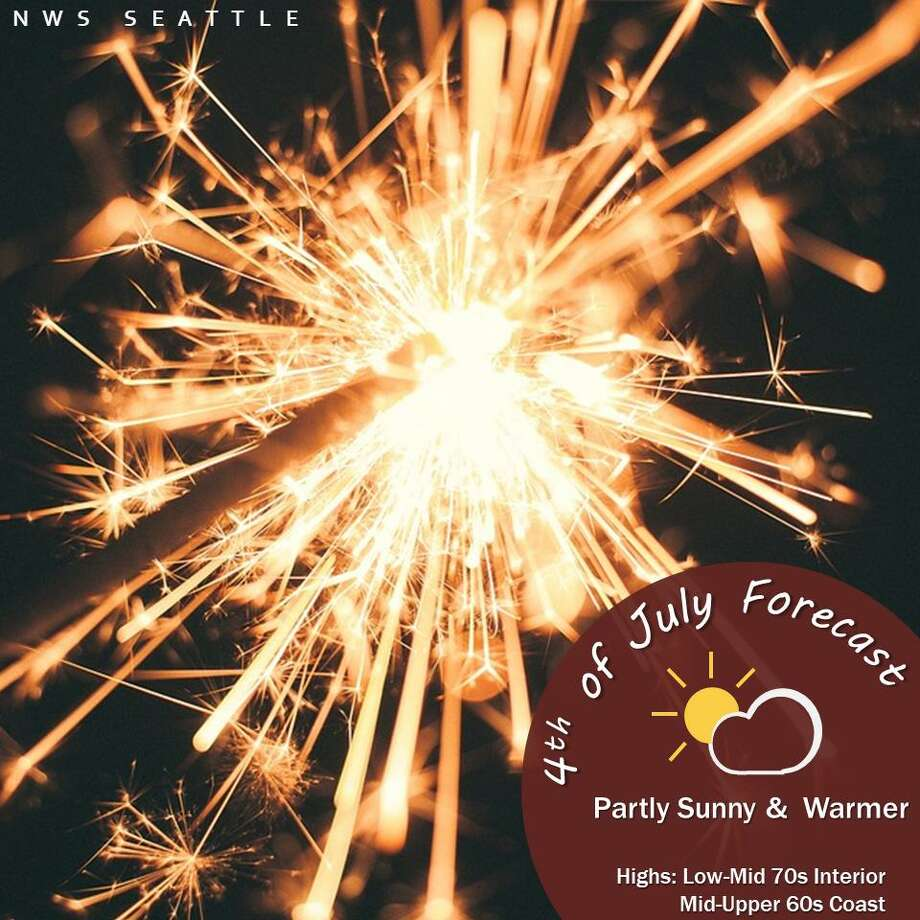 Partly sunny, warm weather was forecast for the Fourth of July. Photo: Courtesy NWS