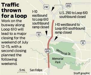 Loop 610 closing could wreck Memorial-area freeway traffic